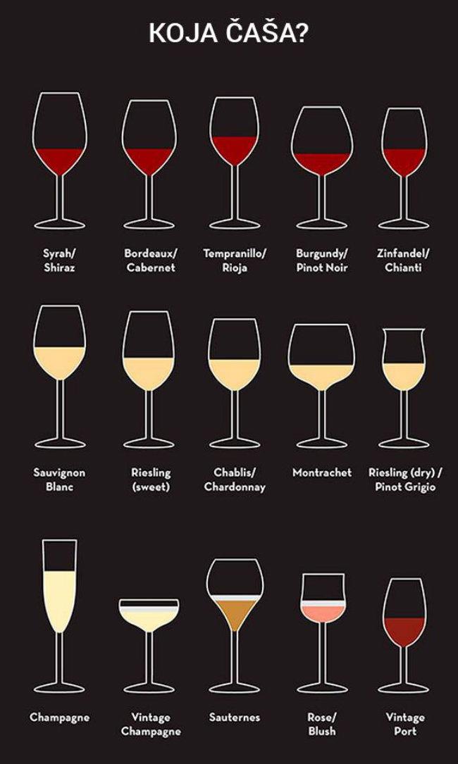 10409942 10152161140933564 517572853 n Šta znaš o ispijanju vina?