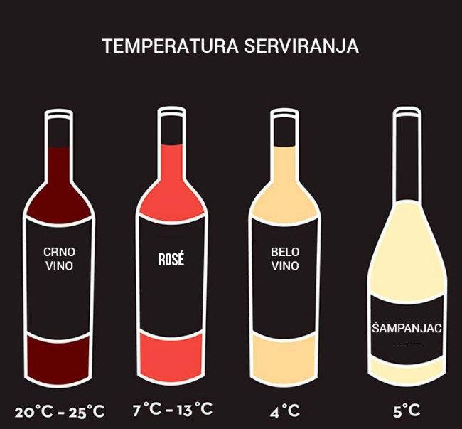10419733 10152161140898564 630741535 n1 Šta znaš o ispijanju vina?
