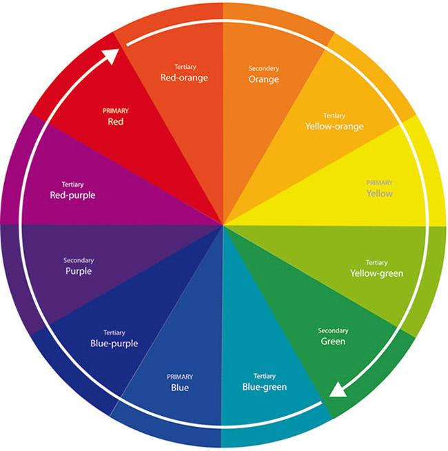 colours Modni vodič: Kako odabrati košulju i kravatu
