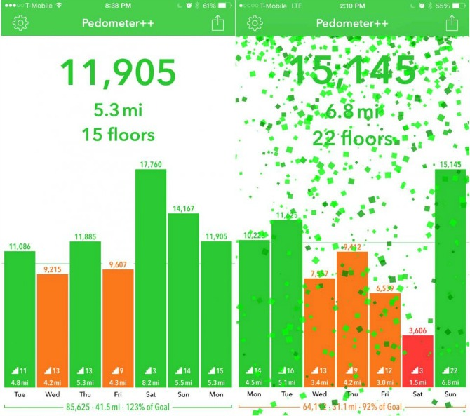 Aplikacija pedometer Aplikacije koje će POBOLJŠATI vašu fitnes rutinu