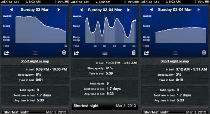 aplikacija sleepcycle Aplikacije koje će POBOLJŠATI vašu fitnes rutinu