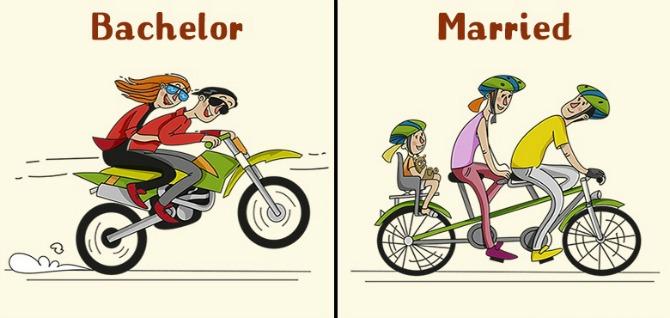 Zanimljive ilustracije koje predstavljaju muškarce pre i tokom braka Zanimljive ilustracije koje predstavljaju muškarce pre i tokom braka (GALERIJA)