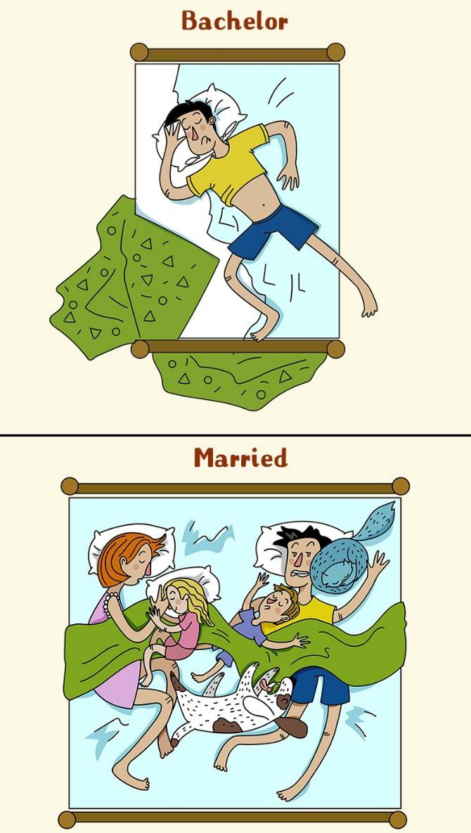 Zanimljive ilustracije koje predstavljaju muškarce pre i tokom braka3 Zanimljive ilustracije koje predstavljaju muškarce pre i tokom braka (GALERIJA)