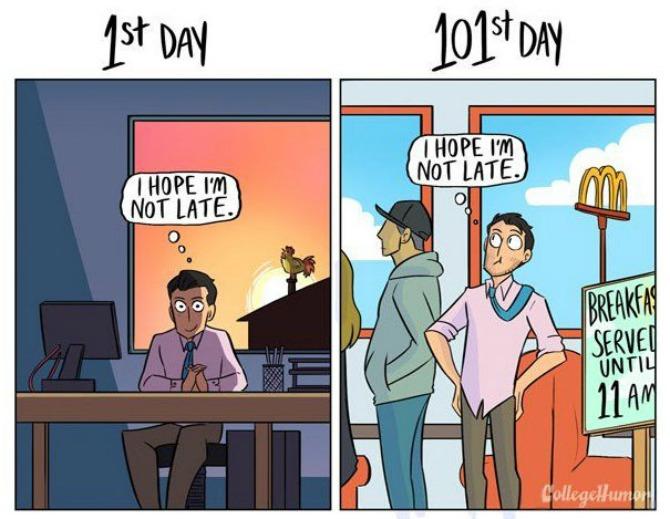 Ilustracije koje pokazuju kako se vaš doživljaj posla menja vremenom2 Ilustracije koje pokazuju kako se vaš doživljaj posla menja vremenom