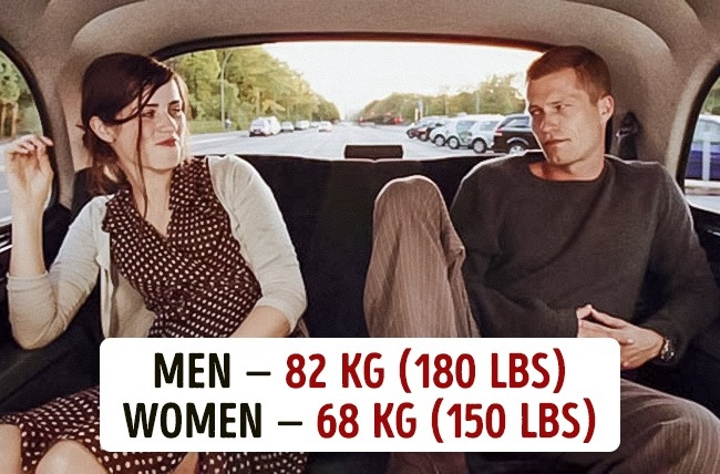 Koja je prosečna težina muškaraca i žena u različitim državama4 Koja je prosečna težina muškaraca i žena u različitim državama?