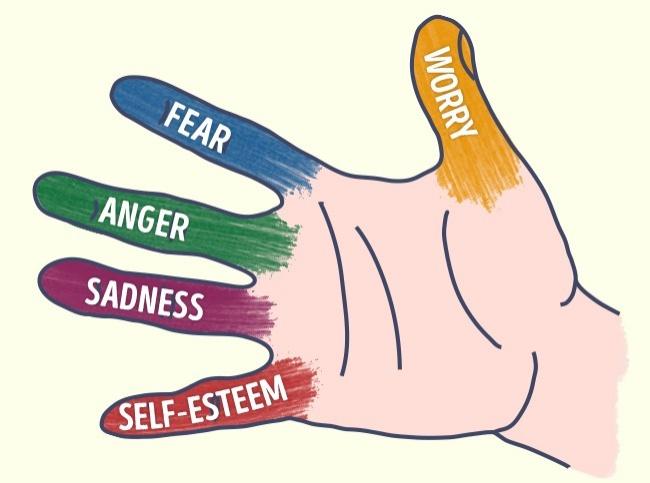 Japanska tehnika Masaža prstiju: Japanska tehnika koja će vas za 5 minuta osloboditi stresa
