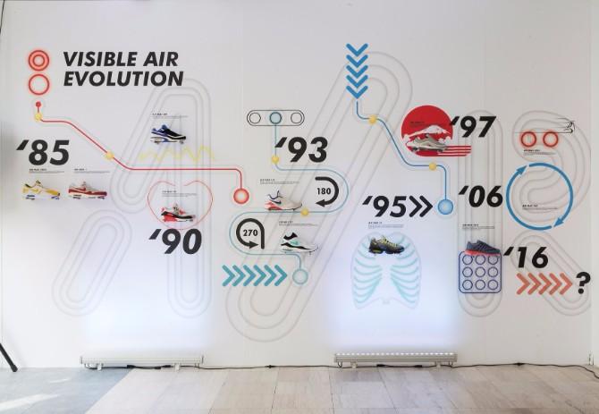 Istorija Air Max revolucije Trideseti rođendan Air Max legende